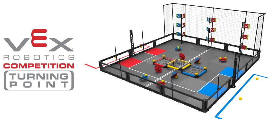 2018-2019 Game | VEX Robotics Competition: Turning Point!