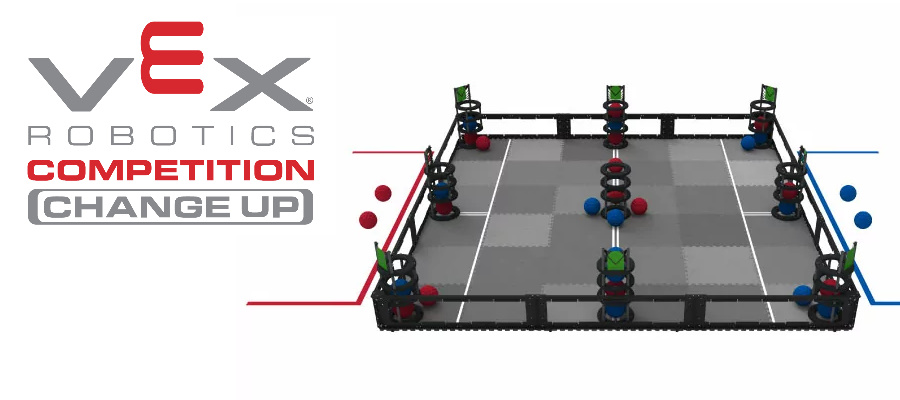 2020-2021 Game | VEX Robotics Competition: Change Up